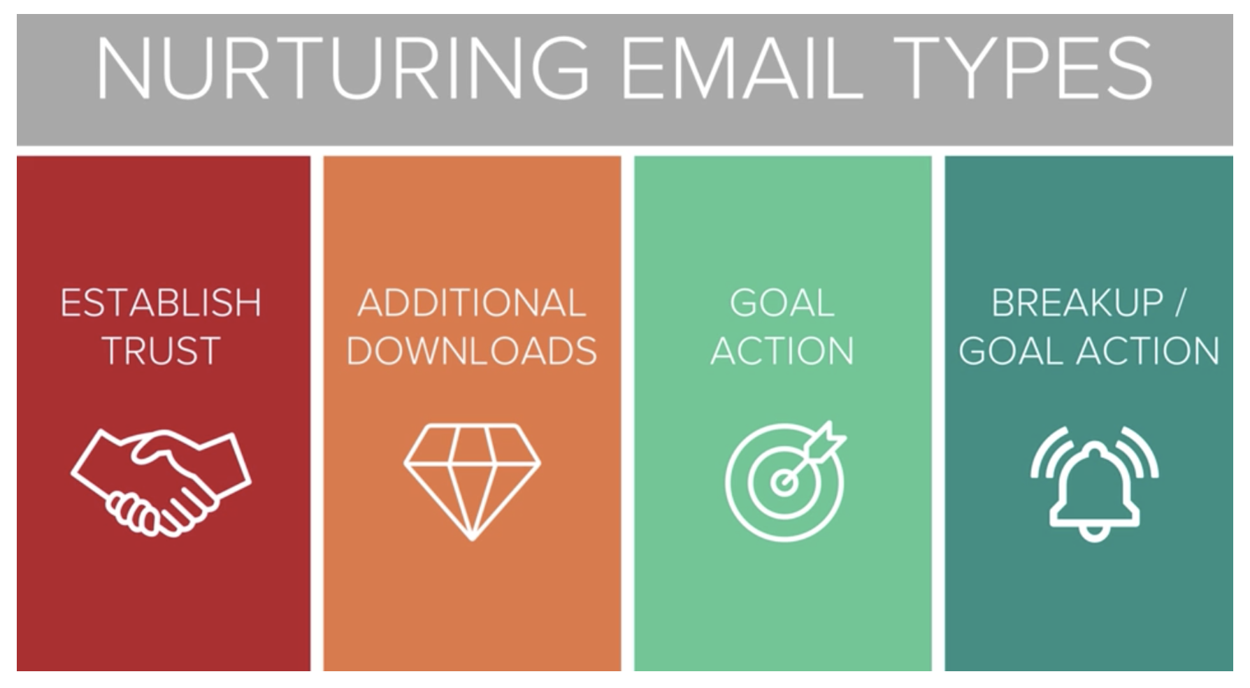 email-types-hubspot.png
